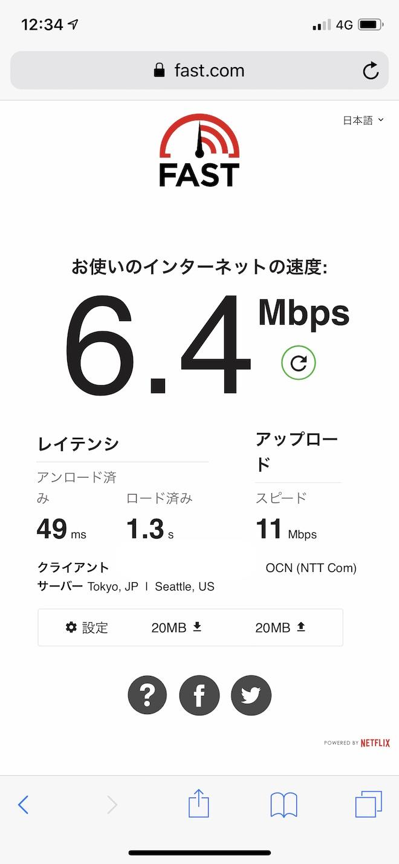 fast.comでのドコモspモードのスピード
