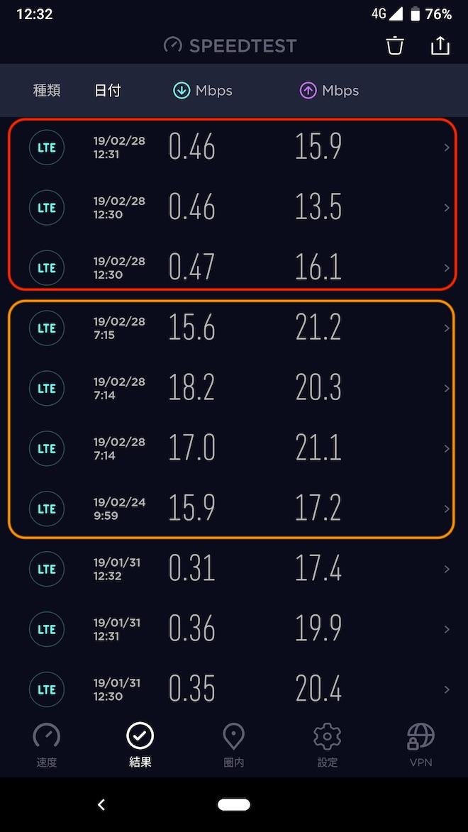 nuroモバイル・ソフトバンク回線でのスピードテスト結果
