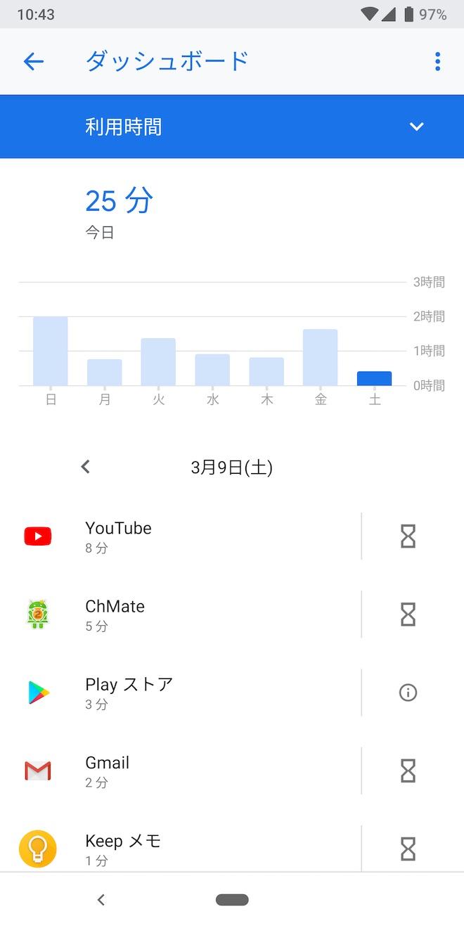 Android 9 Pieから搭載されたアプリの使用時間を確認する機能「Digital Wellbeing」