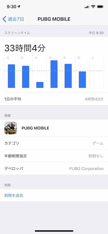 過去7日間のPUBG MOBILEの使用時間