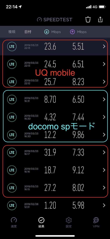 土曜日16時台から22時台のスピード(iPhone)